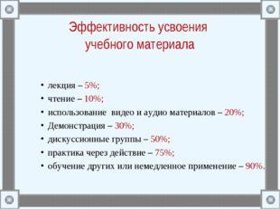 Эффективность усвоения учебного материала лекция – 5%; чтение – 10%; использо
