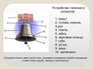 Устройство типичного колокола: 1. хомут, 2. голова, корона, 3.ухо 4. плечи,