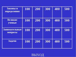 ВЫХОД Законы и определения100200300400500 Великие ученые100200300400