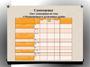 Самооценка Лист самооценки по теме «Обыкновенные и десятичные дроби» Умение