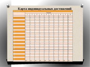 Карта индивидуальных достижений ФИ ученика Номер задания  Вариант 1 2 3 4 5