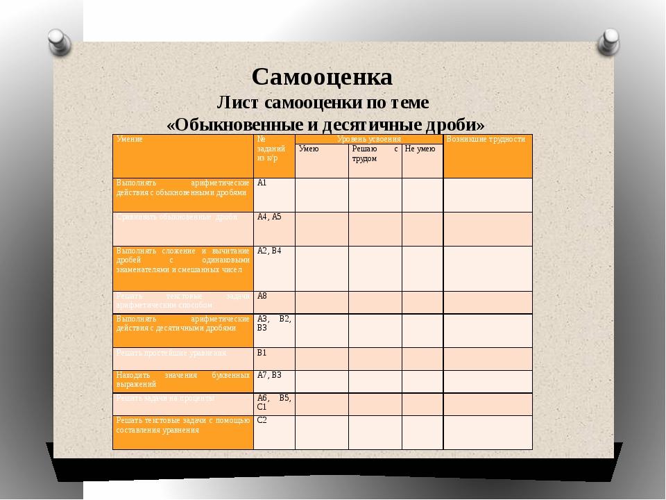 Самооценка Лист самооценки по теме «Обыкновенные и десятичные дроби» Умение...