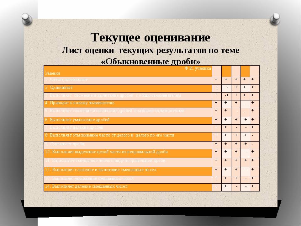 Текущее оценивание Лист оценки текущих результатов по теме «Обыкновенные дроб...