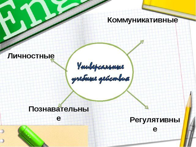 Коммуникативные Познавательные Личностные Регулятивные