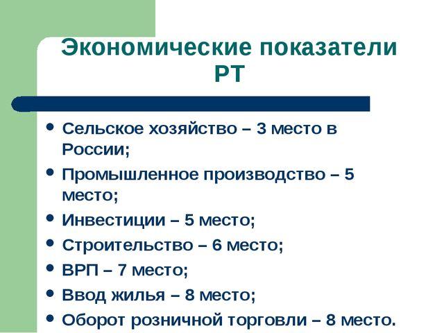 Экономические показатели РТ Сельское хозяйство – 3 место в России; Промышленн...