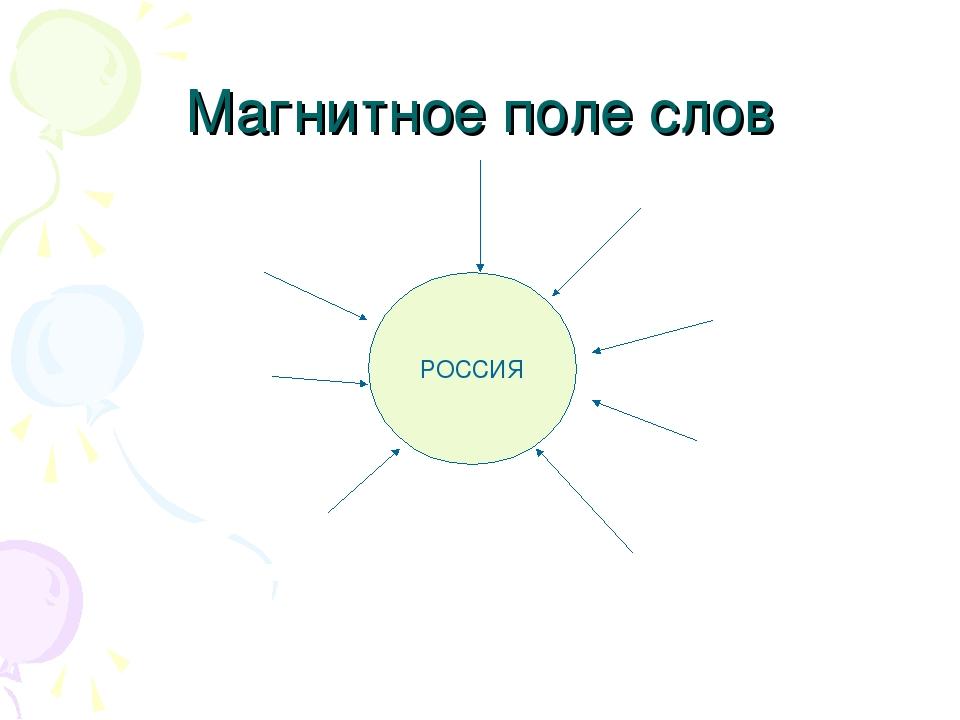 Магнитное поле слов РОССИЯ