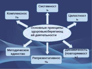 Основные принципы здоровьесберегающей деятельности Комплексность Системность