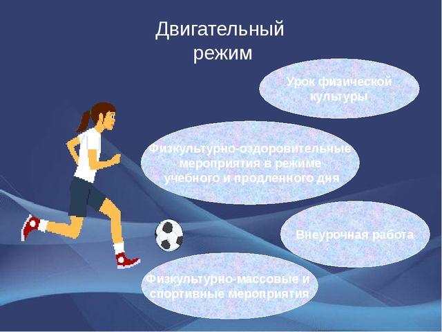 Двигательный режим Урок физической культуры Физкультурно-оздоровительные меро...