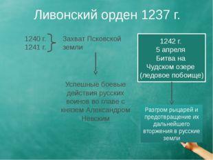 Ливонский орден 1237 г. 1240 г. 1241 г. Захват Псковской земли Успешные боевы