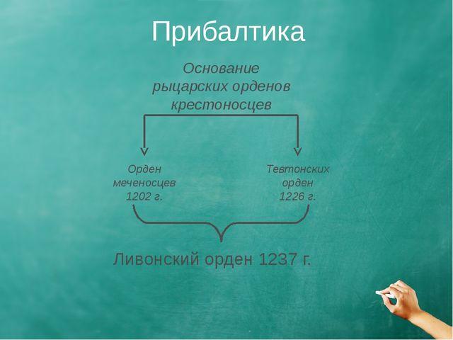 Прибалтика Основание рыцарских орденов крестоносцев Орден меченосцев 1202 г....