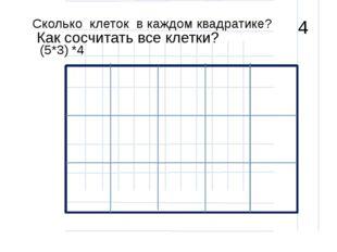 Сколько клеток в каждом квадратике? (5*3) 4 Как сосчитать все клетки? *4