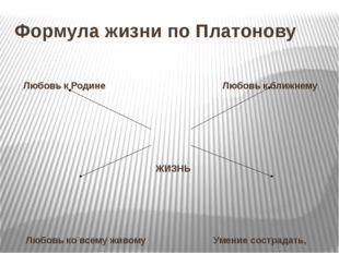 Формула жизни по Платонову Любовь к Родине Любовь к ближнему ЖИЗНЬ Любовь ко