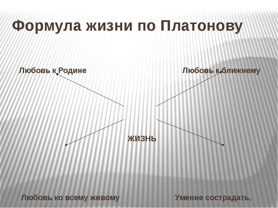 Формула жизни по Платонову Любовь к Родине Любовь к ближнему ЖИЗНЬ Любовь ко...
