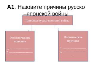 А1. Назовите причины русско –японской войны Причины русско-японской войны Эко