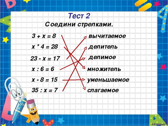 Тест 2 3 + х = 8 х * 4 = 28 23 - х = 17 х : 6 = 6 х - 8 = 15 35 : х = 7 вычит...