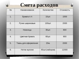 Смета расходов № Наименование Количество Стоимость 1. Бумага А 4 10шт. 1500 2