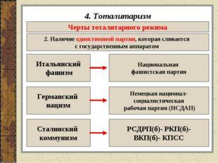4. Тоталитаризм Черты тоталитарного режима 2. Наличие единственной партии, ко