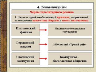 4. Тоталитаризм Черты тоталитарного режима 1. Наличие одной всеобъемлющей иде