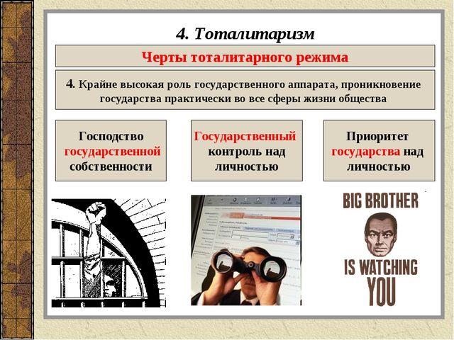 4. Тоталитаризм Черты тоталитарного режима 4. Крайне высокая роль государстве...