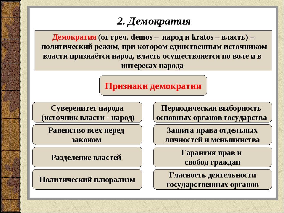 2. Демократия Демократия (от греч. demos – народ и kratos – власть) – политич...