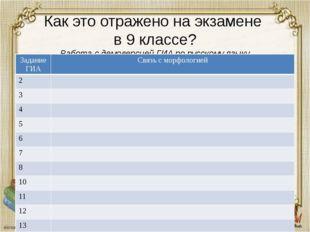 Как это отражено на экзамене в 9 классе? Работа с демоверсией ГИА по русскому