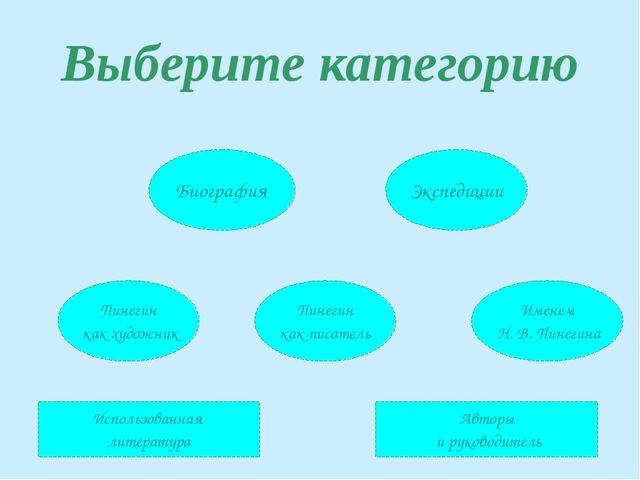 Выберите категорию Биография Экспедиции Именем Н. В. Пинегина Пинегин как пис...