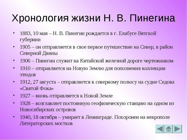 Хронология жизни Н. В. Пинегина 1883, 10 мая – Н. В. Пинегин рождается в г. Е...