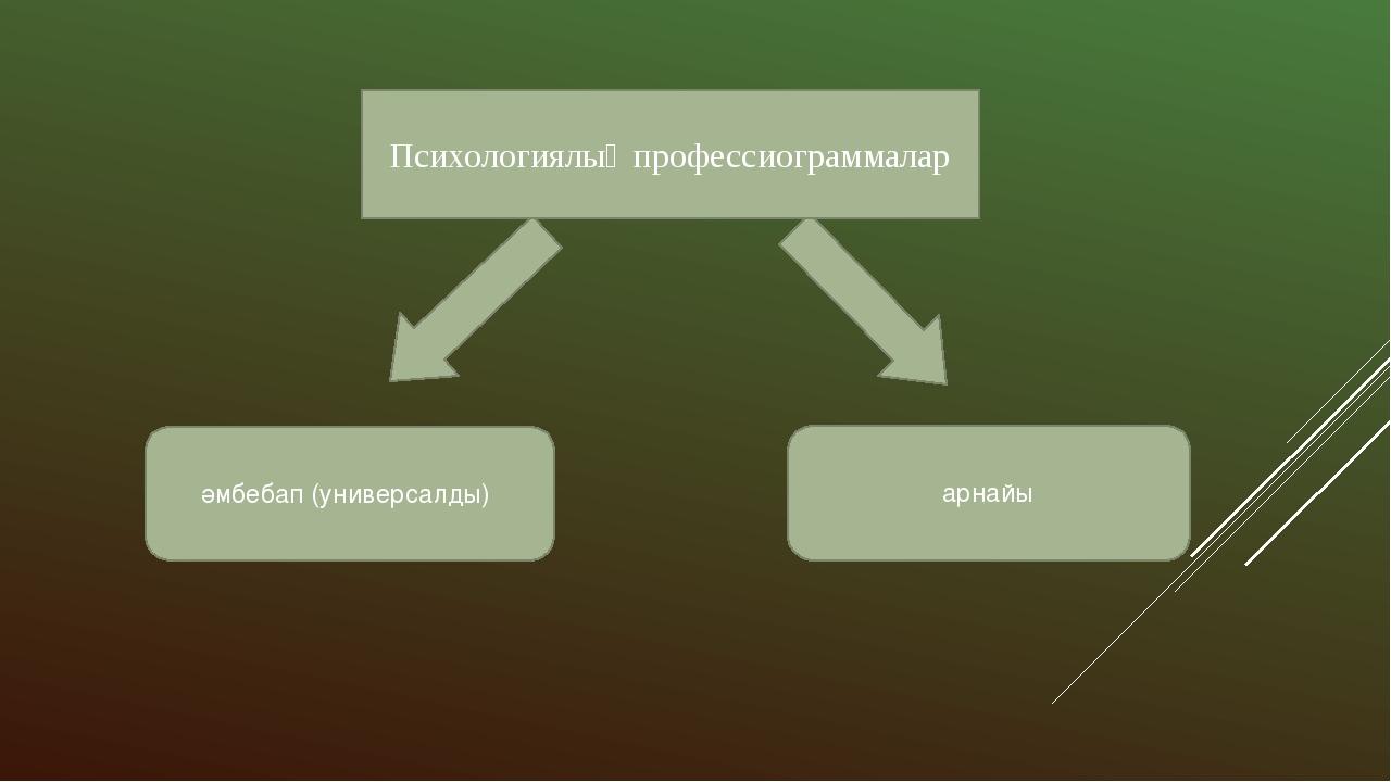 Психологиялық профессиограммалар әмбебап (универсалды) арнайы