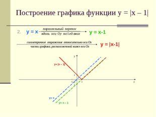 у = х у = х-1 у = |х-1| у х 0 1 1 -1 -1 Построение графика функции у = |х – 1