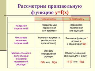 Рассмотрим произвольную функцию у=f(x) Переменная х Переменная у Независимая