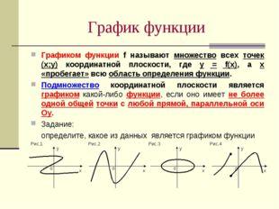 График функции Графиком функции f называют множество всех точек (х;у) координ