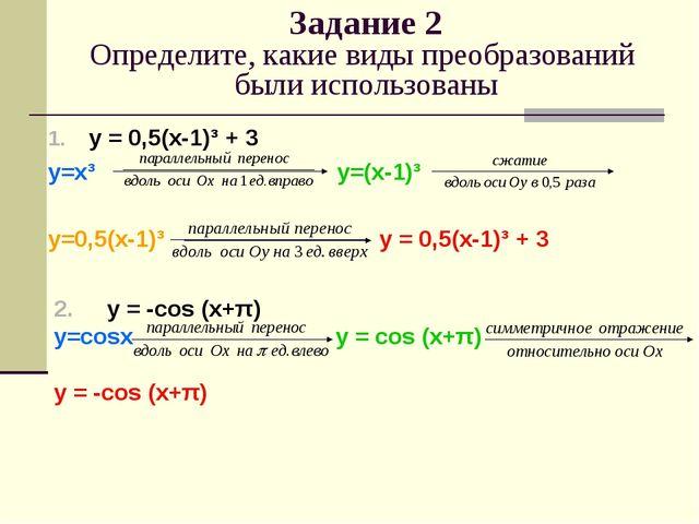 у = -cos (х+π) у=cosх у = cos (х+π) у = -cos (х+π) Задание 2 Определите, как...