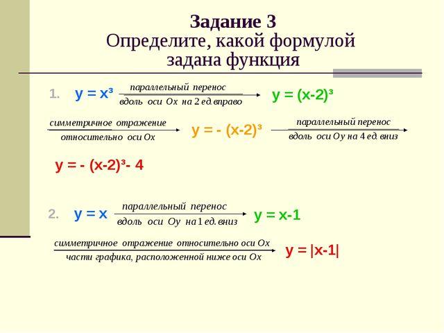 Задание 3 Определите, какой формулой задана функция у = х³ у = (х-2)³ у = - (...