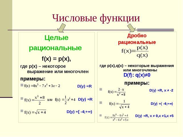 Числовые функции Целые рациональные f(x) = p(x), где p(x) – некоторое выражен...