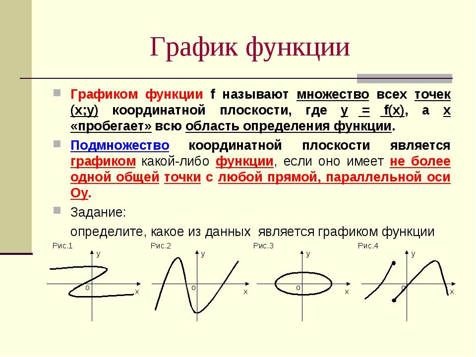 График функции Графиком функции f называют множество всех точек (х;у) координ...