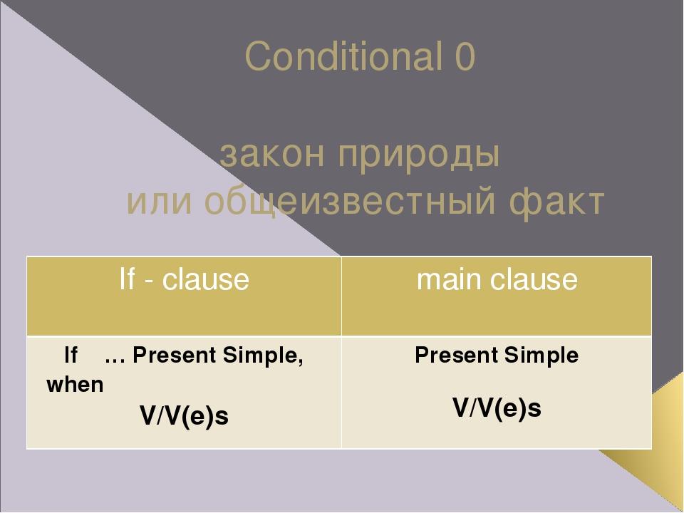 Conditional 0 закон природы или общеизвестный факт If-clause main clause If …...