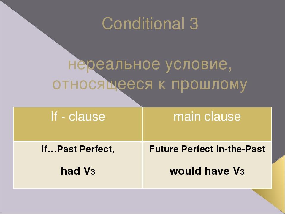 Conditional 3 нереальное условие, относящееся к прошлому If -clause main clau...