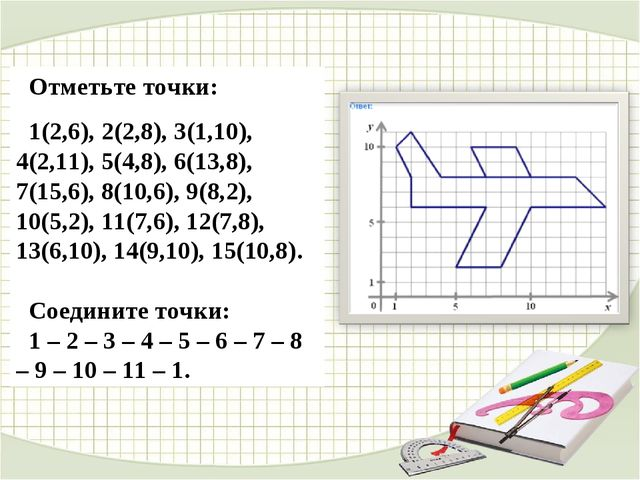 Отметьте точки: 1(2,6), 2(2,8), 3(1,10), 4(2,11), 5(4,8), 6(13,8), 7(15,6), 8...