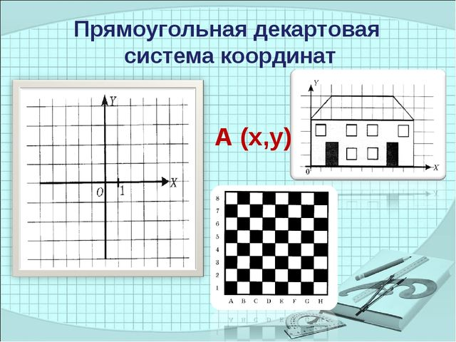 Прямоугольная декартовая система координат А (x,y)