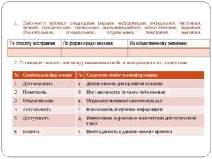 Заполните таблицу следущими видами информации: визуальная, числовая, личная,