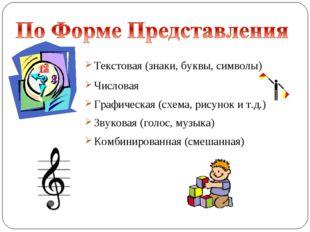 Текстовая (знаки, буквы, символы) Числовая Графическая (схема, рисунок и т.д.