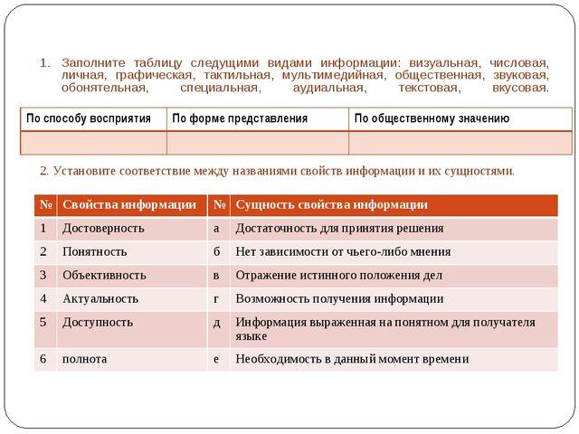 Заполните таблицу следущими видами информации: визуальная, числовая, личная,...