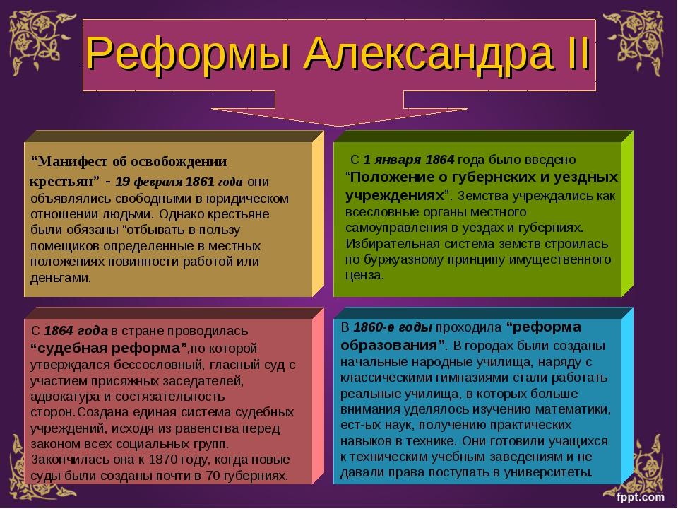 """Реформы Александра II """"Манифест об освобождении крестьян"""" - 19 февраля 1861 г..."""