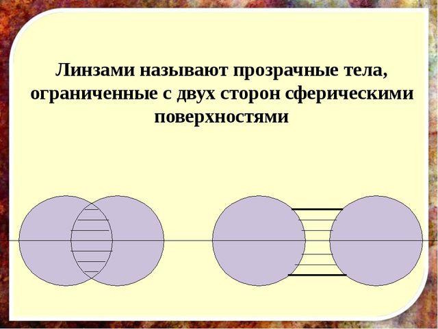 Линзами называют прозрачные тела, ограниченные с двух сторон сферическими пов...