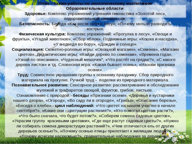 План – схема работы по экологическому воспитанию Образовательные области Здор...