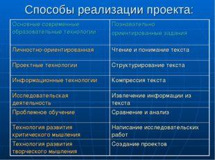 Способы реализации проекта: Основные современные образовательные технологииП
