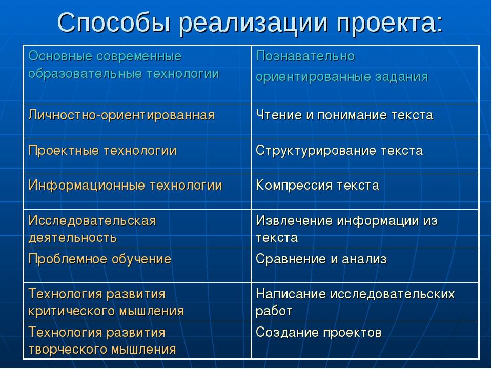 Способы реализации проекта: Основные современные образовательные технологииП...
