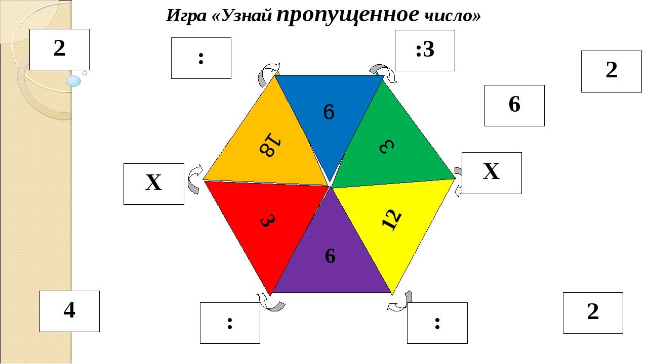 12 :3 Игра «Узнай пропущенное число» 6 3 3 18 9 Х : : Х : 4 2 2 6 2