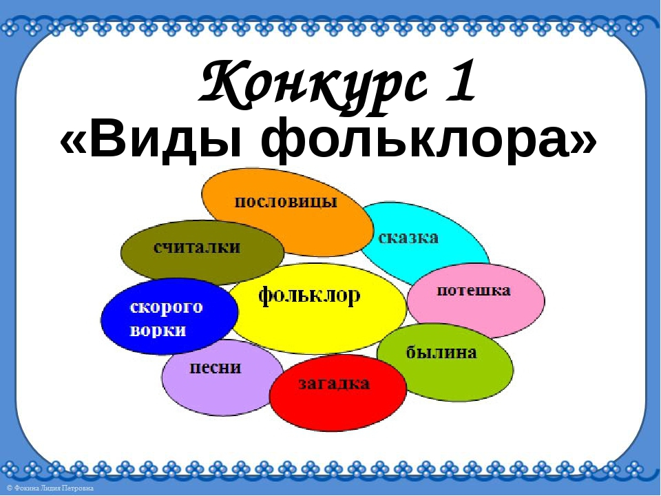 Конкурс 1 «Виды фольклора»