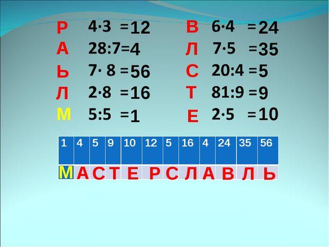 12 4 56 16 1 24 35 5 9 10 М Л Ь А Р В Л С Т Е М А С Т Е Р С Л А В Л Ь 1459...
